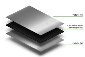 甘露层压板特征有机板层压板针对EMS应用