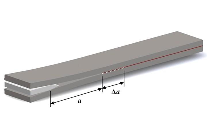 Wedge test specimen configuration.