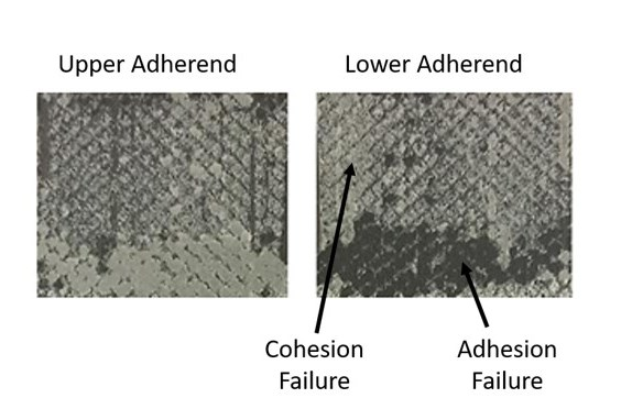 Adhesion and cohesion failures within the region of environmental crack growth.