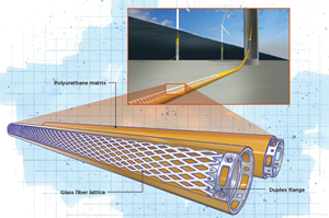 Composites protect subsea cables for offshore wind power image