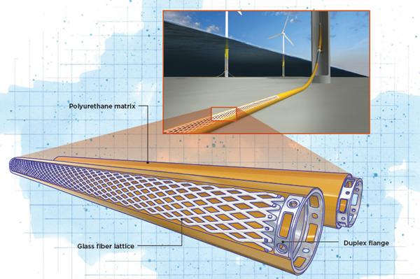复合材料保护海底电缆,用于海上风力发电的形象