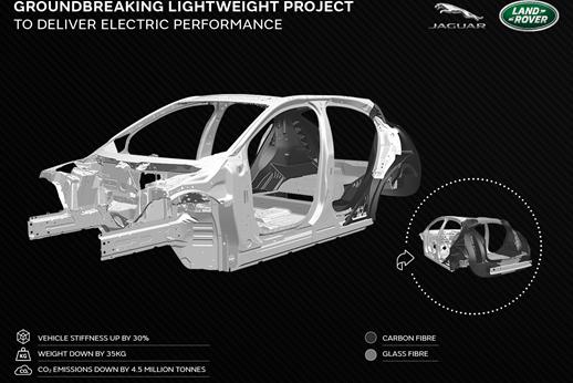 Jaguar Land Rover composites project to advance EV lightweighting, reduce emissions