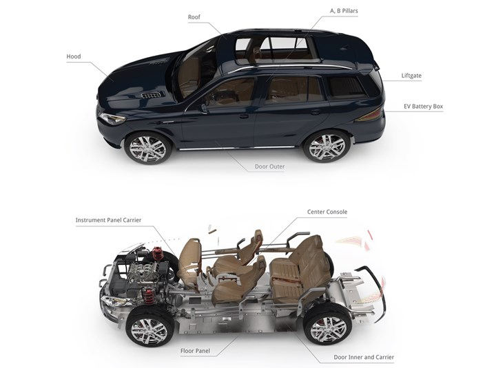 Structural composite opportunities for automotive using WEAV3D's patent-pending Rebar for Plastics concept.