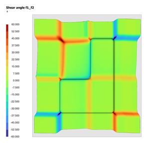 Shear angle distribution predicted by AniForm.