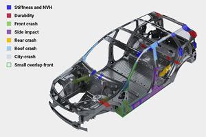 复合材料作为车身增强图像