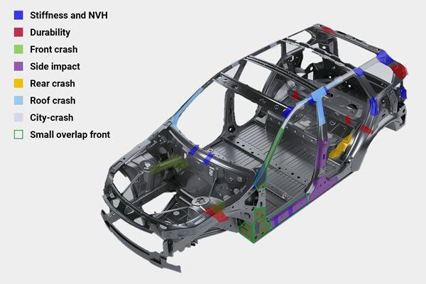 复合材料作为汽车车身增强图像