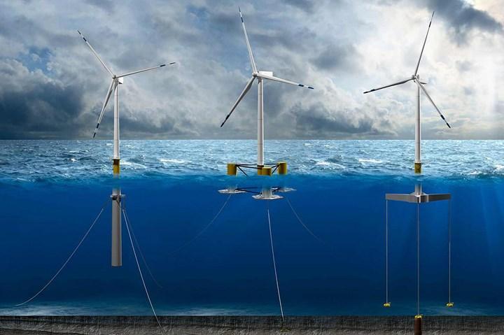 Floating wind turbines.