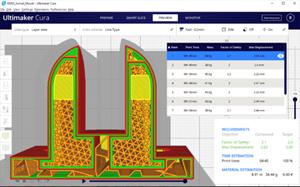 Teton Simulation加入Stratasys Grabcad软件合作伙伴计划