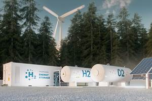 Siemens Gamesa powers carbon-free future with green hydrogen
