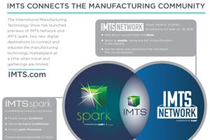 IMTS Spark and IMTS Network Connect the Manufacturing Community Digitally