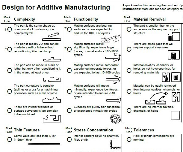 Design for Additive Manufacturing (DFAM) Worksheet