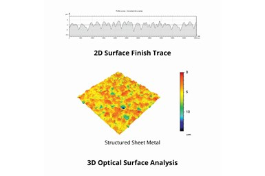 A comparison showing the differences in data captured by a 2D surface finish trace and a 3D optical surface analysis
