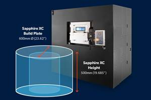VELO3D Announces Sapphire Gen 2 and Sapphire XC Printers