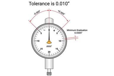 Dial Gage Indicator