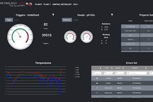 LK Metrology's Metrology Gate Provides Remote Reports