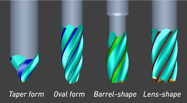 ANCA ToolRoom software supports new endmill shapes