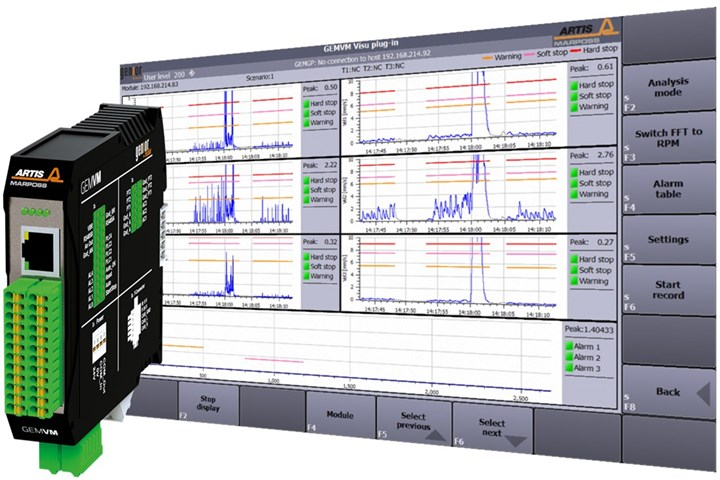 Marposs Artis GEMVM predictive maintenance system