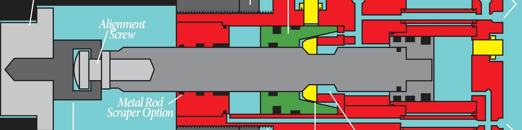 PFA Kor-Lok cylinder preloading and locking system