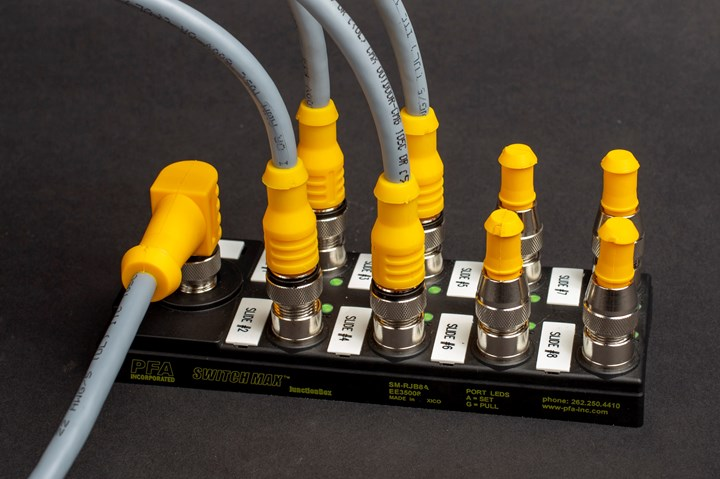 PFA Switchmax mold wiring solution.