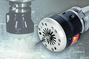 High-Speed Spindle Series Harnesses High Coolant Pressures for Small Cutters