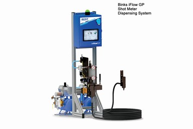 A press rendering of Carlisle Fluid Technology's Binks i-Flow GP shot meter dispensing system