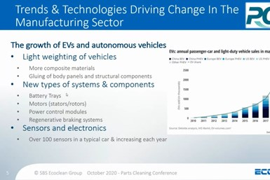 screenshot from Ecoclean's presentation