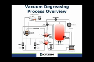 Webinar: Vacuum Degreasing's Safe and Effective Process