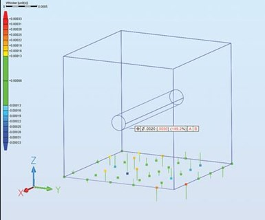 CMM measurements reporting a hole in a cube as being out of tolerance