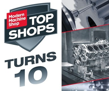 Top Shops Turns 10