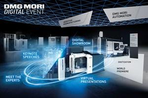 DMG MORI Live Digital Event Features Showroom, Presentations and Discussions