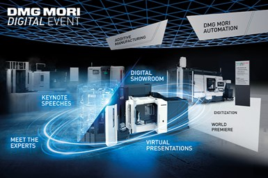 DMG MORI digital showroom