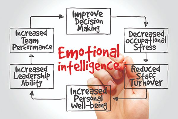 How Emotional Intelligence Helps Sustain a Workforce — Part 1 image