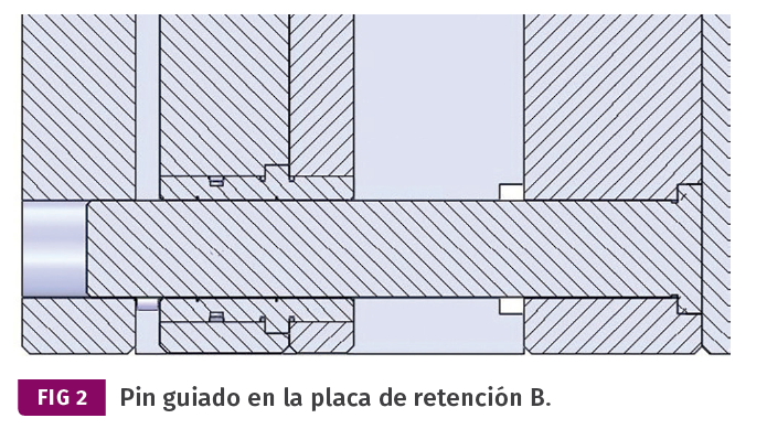 FIG 2. Pin guiado en la placa de retención B.
