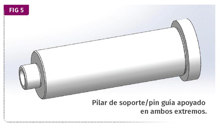 FIG 5. Pilar de soporte/pin guía apoyado en ambos extremos.