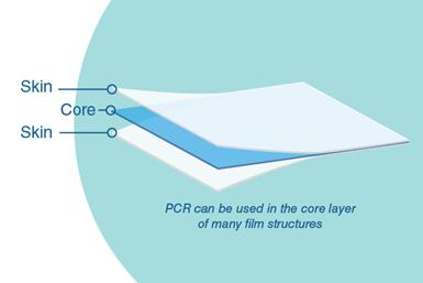 Los diseños de las nuevas estructuras para fabricación de películas, diseñadas por NOVA Chemicals, incorporan polietileno de alto y bajo posconsumo (rLDPE / LLDPE).