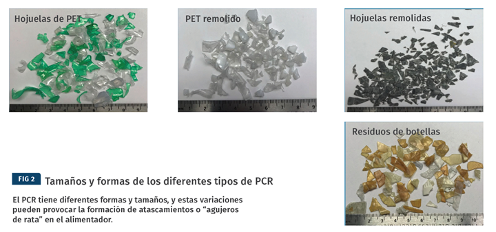 """El PCR tiene diferentes formas y tamaños, y estas variaciones pueden provocar la formación de atascamientos o """"agujeros de rata"""" en el alimentador."""