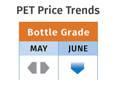 PET Prices Mid-June 2020