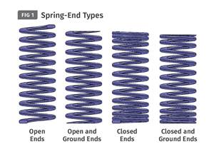 Tooling: Back to Basics on Die Springs Part 1