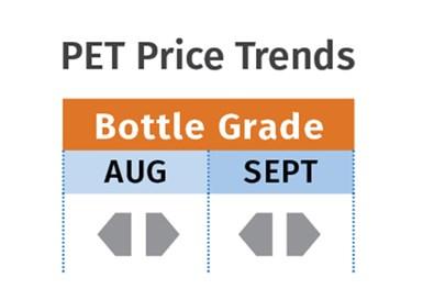 PET Resin Prices September 2020