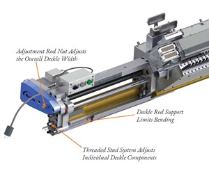 Extrusion: Enhanced Deckle Boosts Coating Productivity