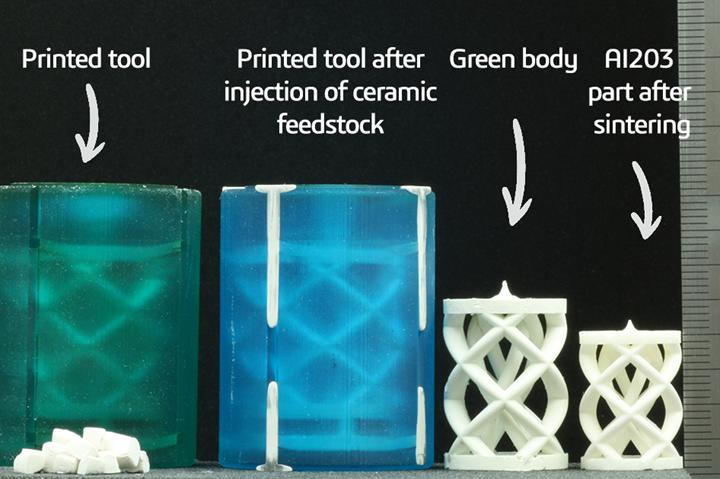 Addifab PIM molding
