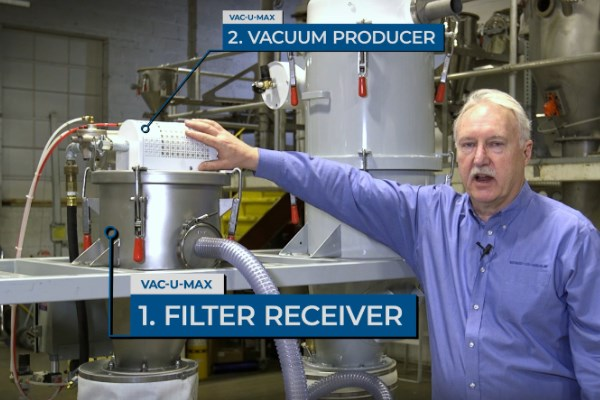 Pre-Engineered Vs. Custom Vacuum Conveying Systems for Compounding and Extrusion