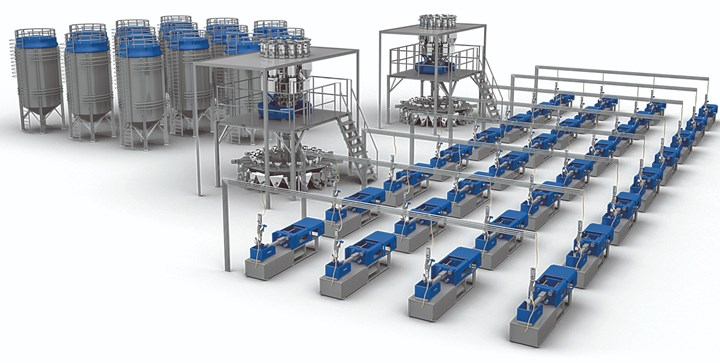 New Kind of Central Blending System