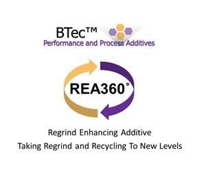 Additives: Polyolefin Regrind Enhancing Additive