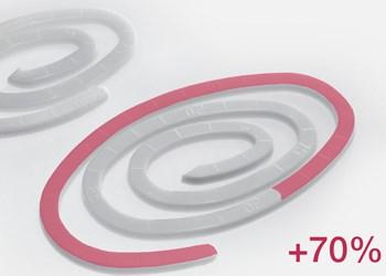 Additives: Flow Enhancers for Semi-Aromatic Nylon
