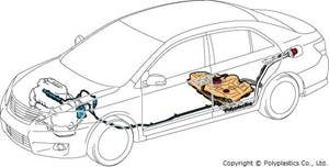 Materials: Polyoxymethylene for Injection Molded Automotive Fuel Systems