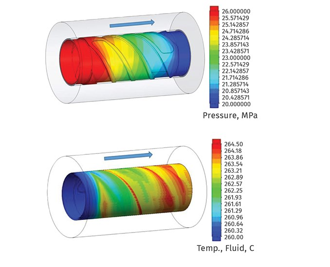 Rheology to Troubleshoot Extrusion
