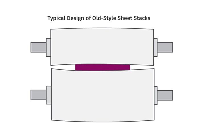 Design of Sheet Roll Stacks