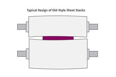 了解板材加工中的轧辊挠度
