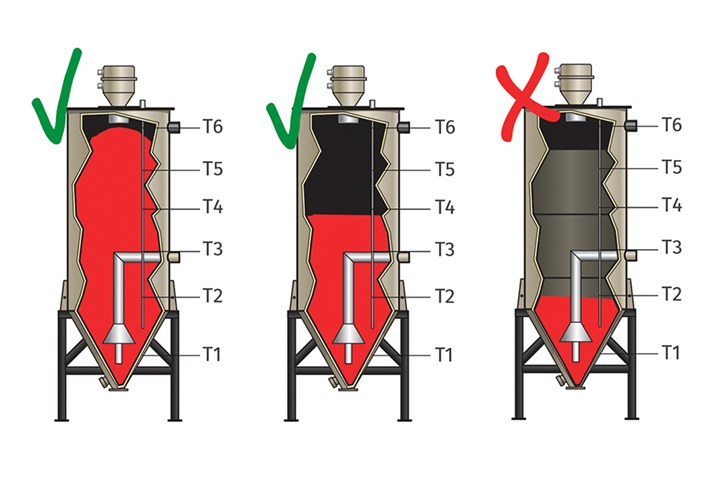 Tips on Optimum Resin Drying